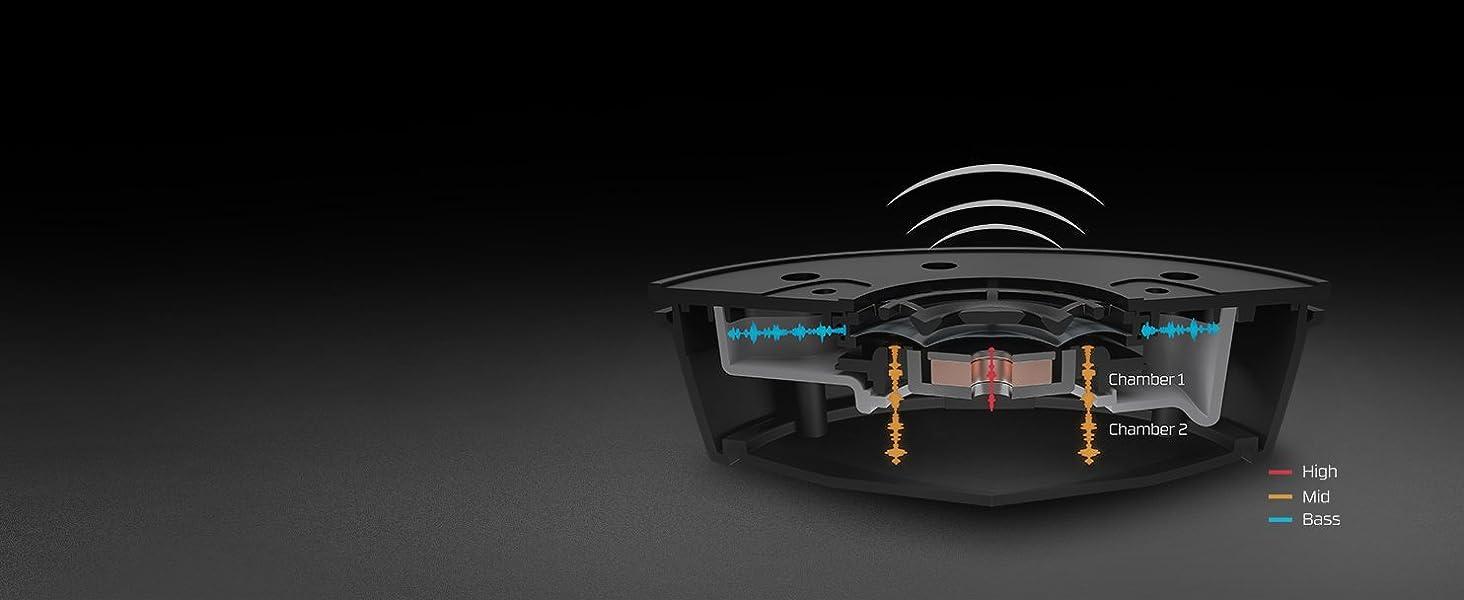 HyperX Dual Chamber Drivers