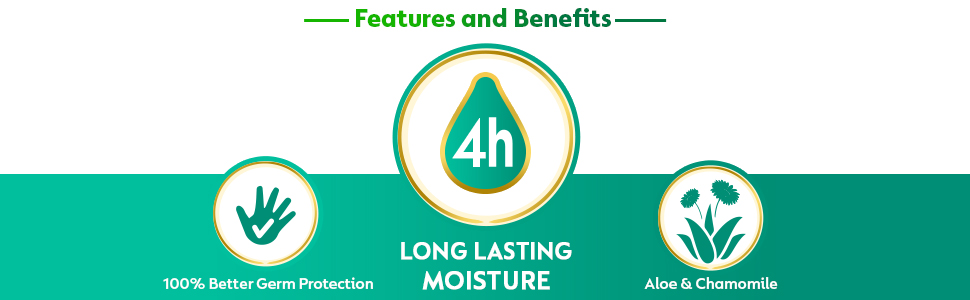 Dettol Moisturizing AntiBacterial Hand Sanitizer 50ml features and Benefit