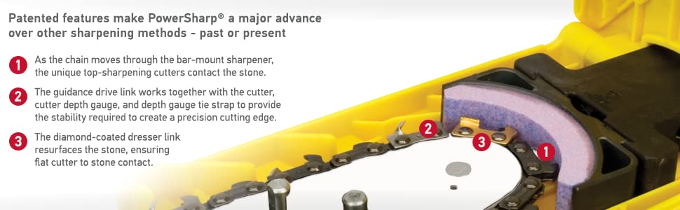 Oregon 541655 16-Inch PowerSharp Starter Kit for Stihl Olympyk Oleo-Mac Chain