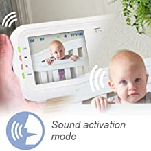 sound activated screen