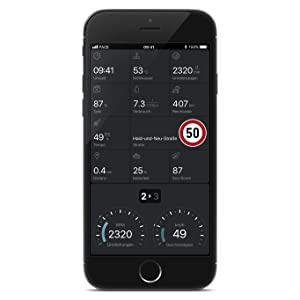 PACE Link - Performance Monitor