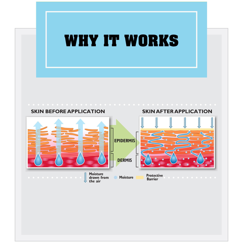 Orange tint: receipt, description and features of the combination