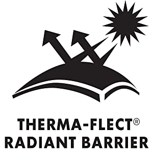 thermaflect
