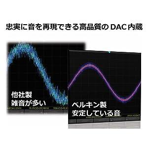 高品質DAC内蔵