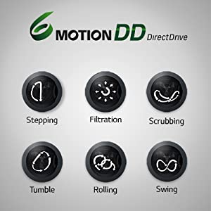 6 Motion Direct Drive Technology