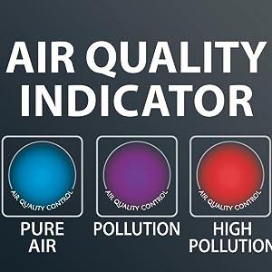 Rowenta PU4020 Intense Pure Air - Purificador de aire, hasta 60 m² ...