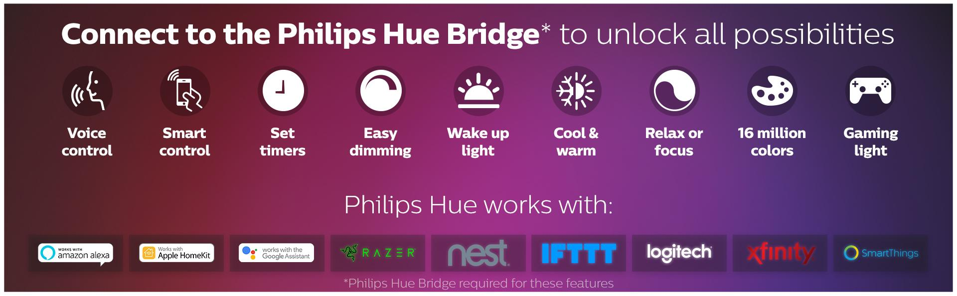 Philips Hue Go White and COLOUR Dimmable LED Smart Table Lamp