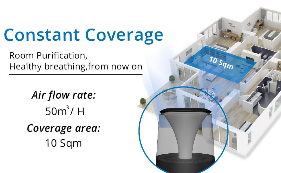 air Purifier ,plug in air purifier, filter, uv air purifier, air cleaner, hepa air purifier