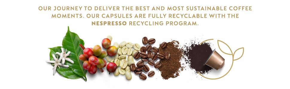 Sostenibilidad Nespresso