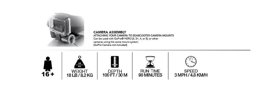 Amazon.com: YAMAHA Seascooters con soporte para cámara ...