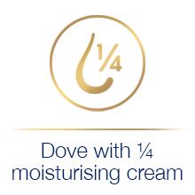 Dove Eventone Deodorant For Women, 150 ml