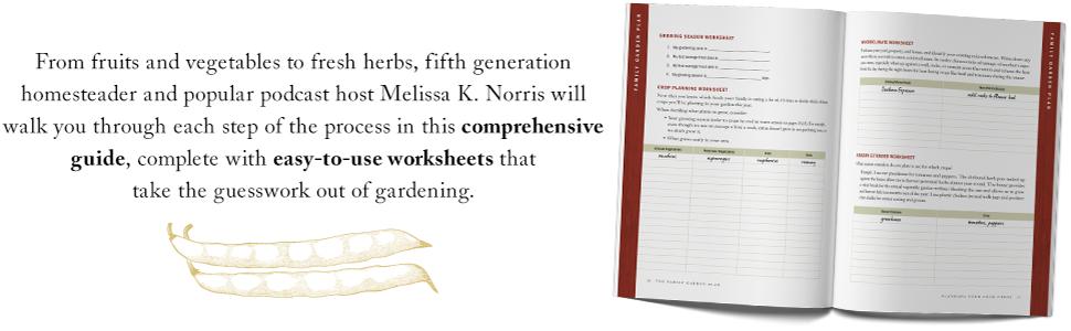 homestead, process, guide, worksheets, gardening, planner