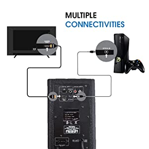 Multiple Connectivity Options