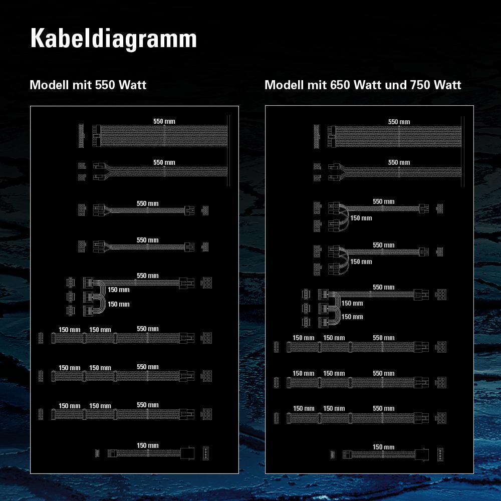 Berühmt Kabeldiagramm Druckbar Zeitgenössisch - Die Besten ...