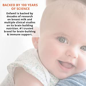 backed by 100 years of science