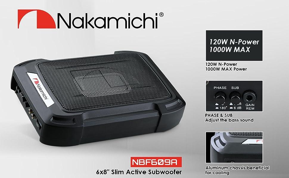 NBF609A