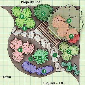 creative homeowner books, desert landscaping books, easy gardening for texas, easy plant propagation
