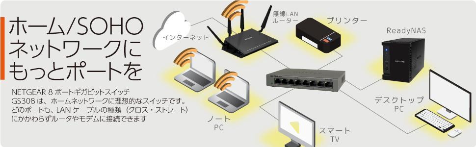 スイッチングハブ hub lan ハブ スイッチ ギガビット ギガ 8ポート 有線lan giga ネットワークハブ 金属筐体 ファンレス 設定不要 AC電源 3年保証 GS308 ネットギア