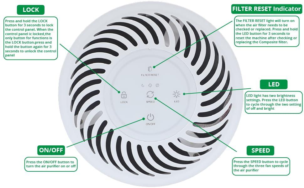 air purifier; air purifier with hepa filter; air purifier for pet; household air purifier;