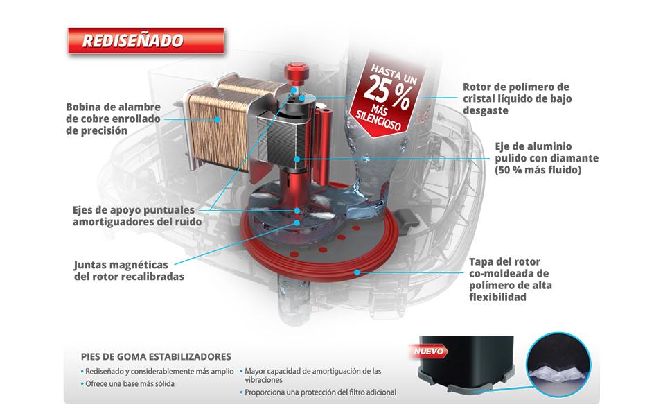 Fluval A443 207 Filtro Externo, Schwarz: Amazon.es: Productos para ...