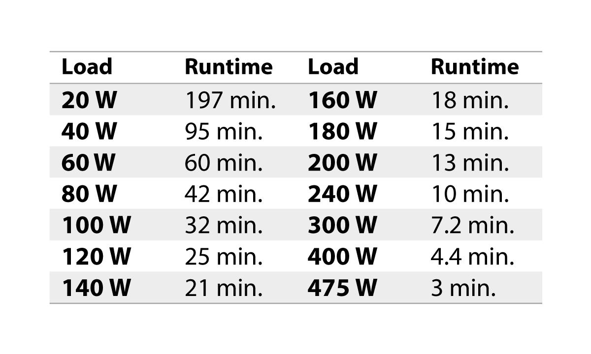 Amazon Com Tripp Lite 900va Ups Battery Back Up 475w