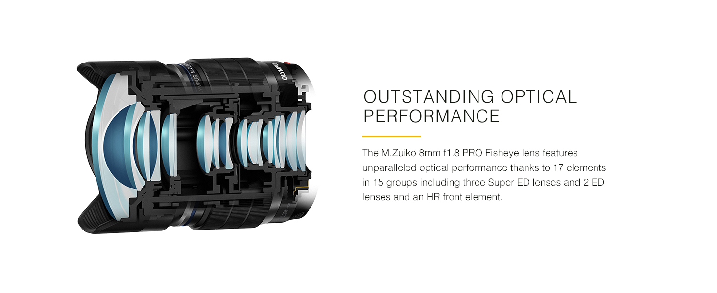 Outstanding Optical Performance