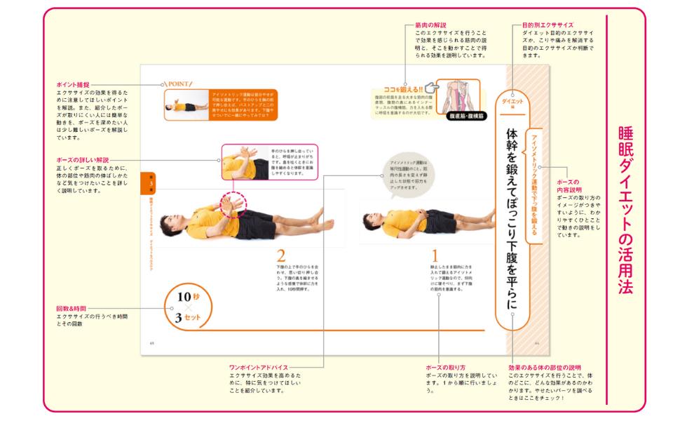 睡眠ダイエット活用法