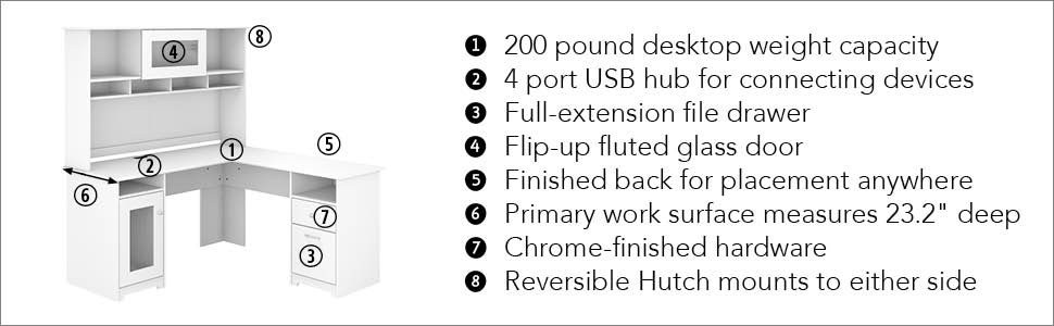 desk with hutch,corner desk,computer desk,office desk,white desk,l desk,desk with storage,desk