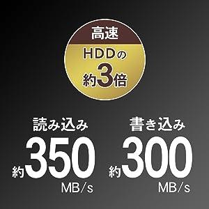 HDDより速い