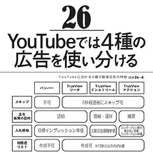 """動画広告""""打ち手""""大全"""
