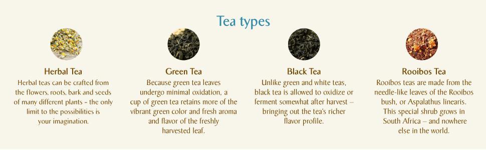 Amazon Celestial Seasonings Herbal Tea Sleepytime Extra 20