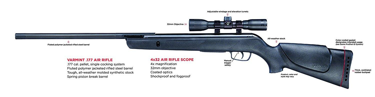 Gamo 6110017154 Varmint Air Rifle  177 Cal