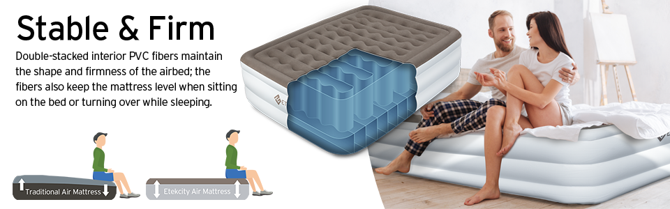 Amazon Com Etekcity Upgraded Air Mattress Blow Up