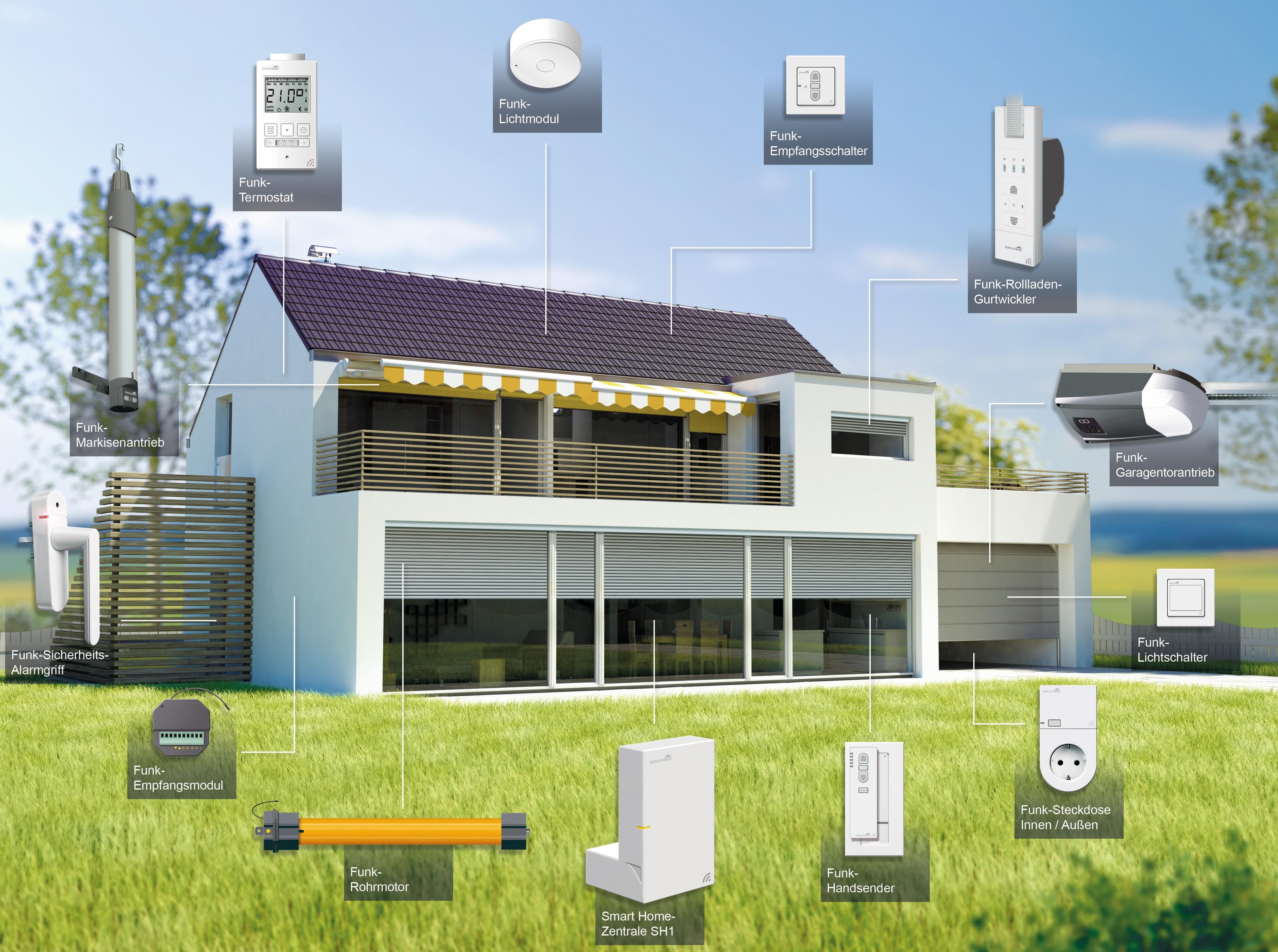 schellenberg smart home zentrale sh1 datensichere haussteuerung smart home gateway zur. Black Bedroom Furniture Sets. Home Design Ideas