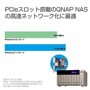 PCIe スロット 搭載 QNAP NAS 高速 ネットワーク 最適 Windows ダウンロード アップロード ラボ TVS-873e-8G QTS RAID Intel SSD cable