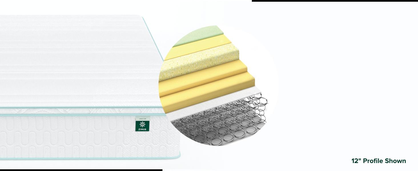 mattress cutaway