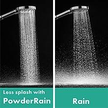 low splash