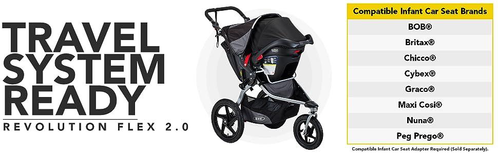 bob revolution flex jogging stroller, bob jogging stroller, Graco jogging stroller, jogging stroller