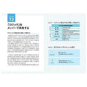 最高品質 会議術 前田鎌利
