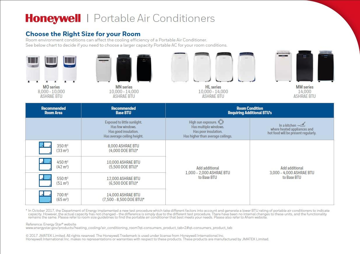 Amazon Com Honeywell Mn12ces Portable Air Conditioner