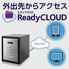 NAS,HDD,ネットワーク,LAN,ハードディスク,ナス,ラン,10GBASE-T,リモートアクセス,バックアップ,ミラーリング,RAID,アンチウィルス,DropBox,OneDrive