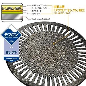 テフロンセレクト フッ素樹脂