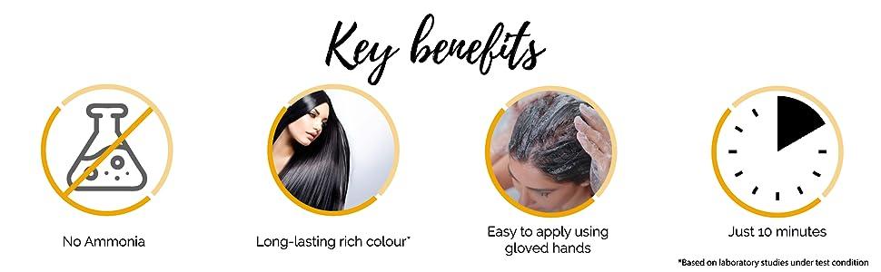 Indica Easy Hair Colour