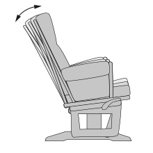 The backrest reclining mechanism is body pressure activated to improve comfort levels.
