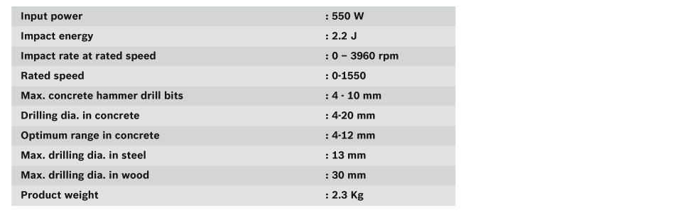 GBH200, bosch, boschproffesional, powertools, rotaryhammerdrill, hammer, drill,