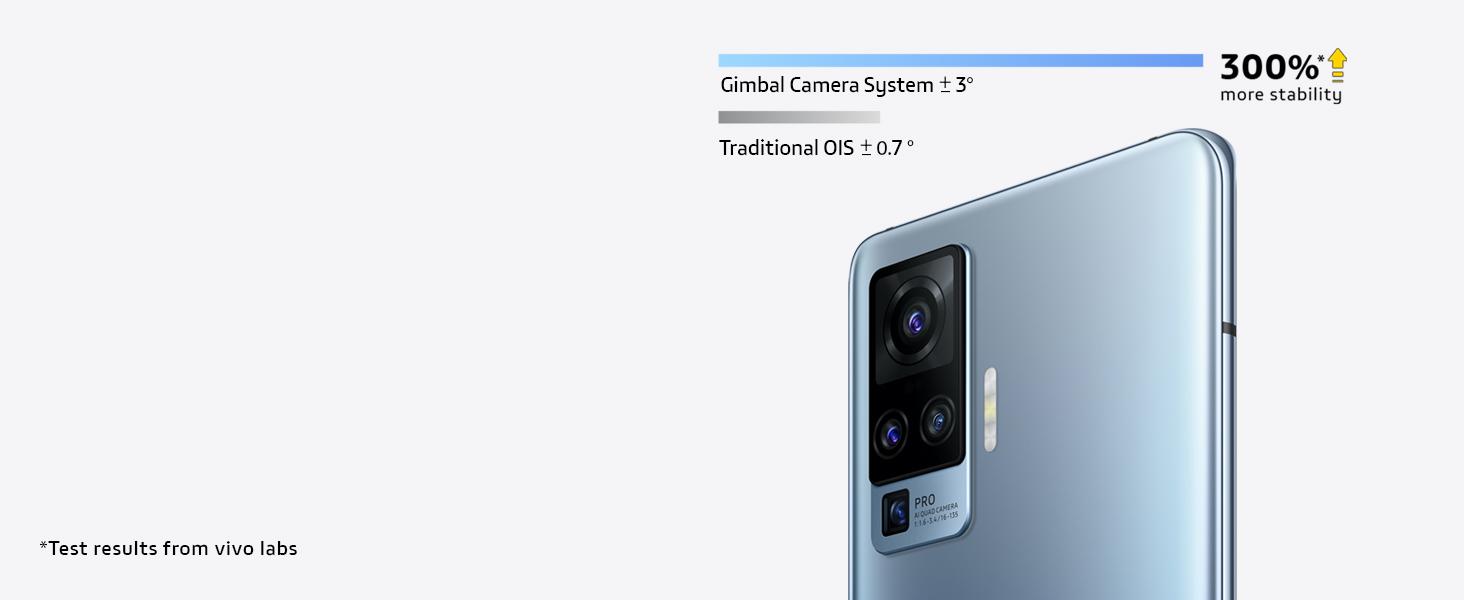 """Big Eye"" Gimbal Camera System"