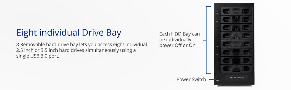 8 Bay individual bay drive