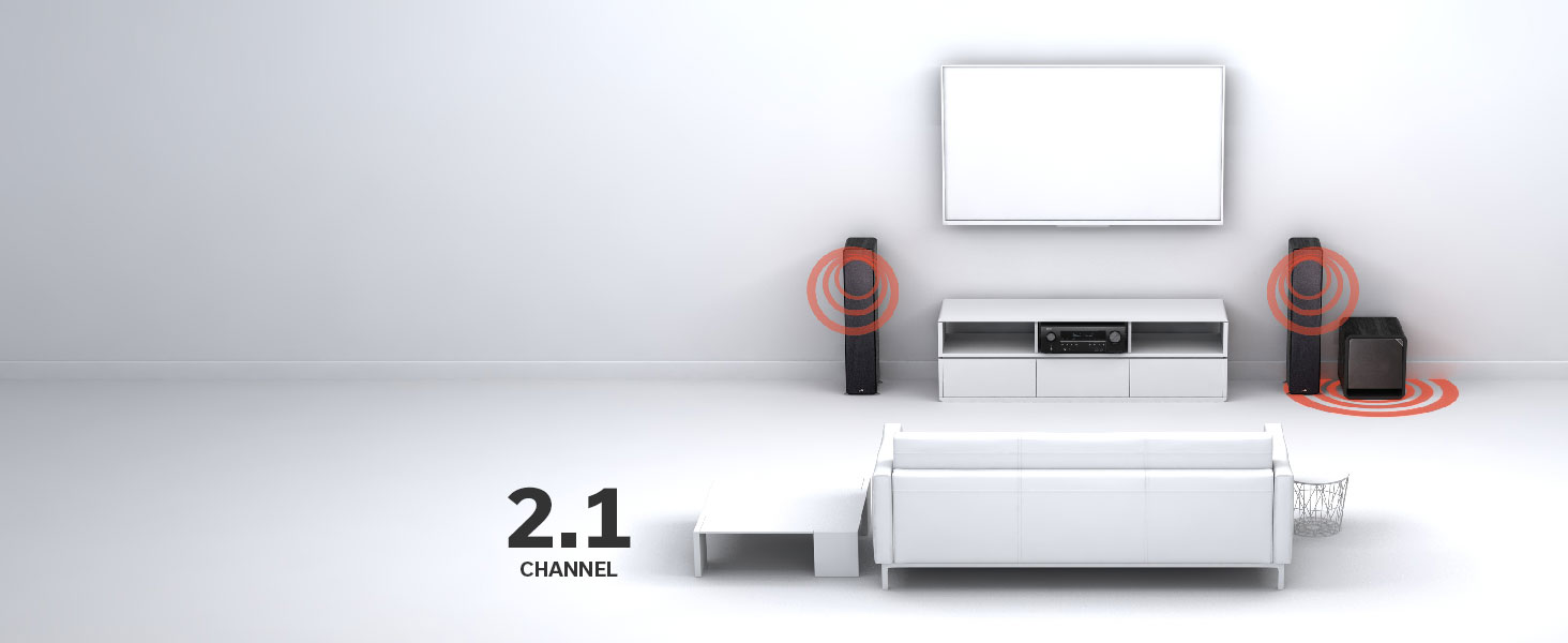 2.1 CHANNEL