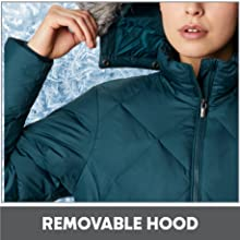 Removable hood with fur trim