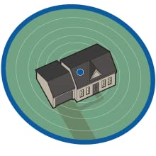 Single family home with circular coverage
